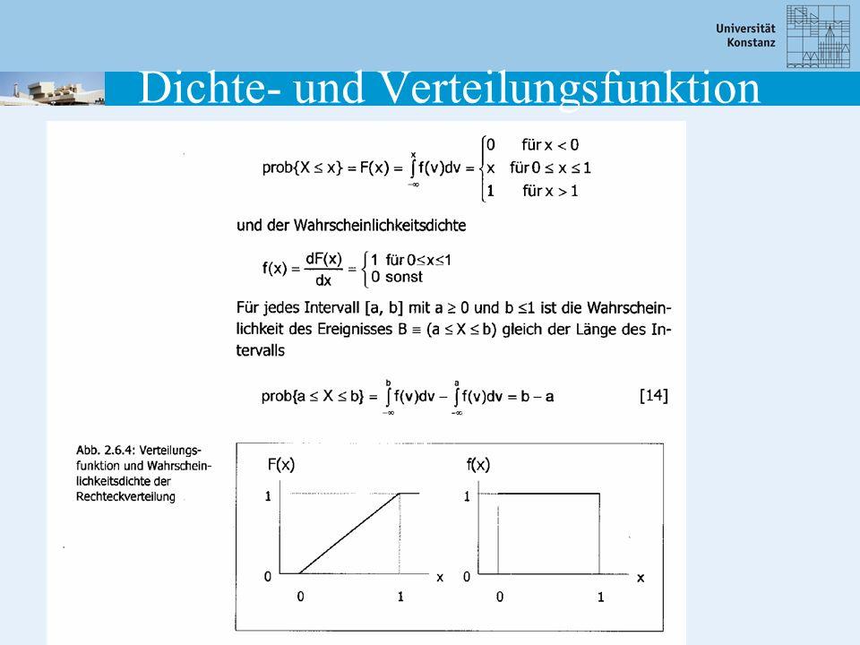 Dichte- und Verteilungsfunktion