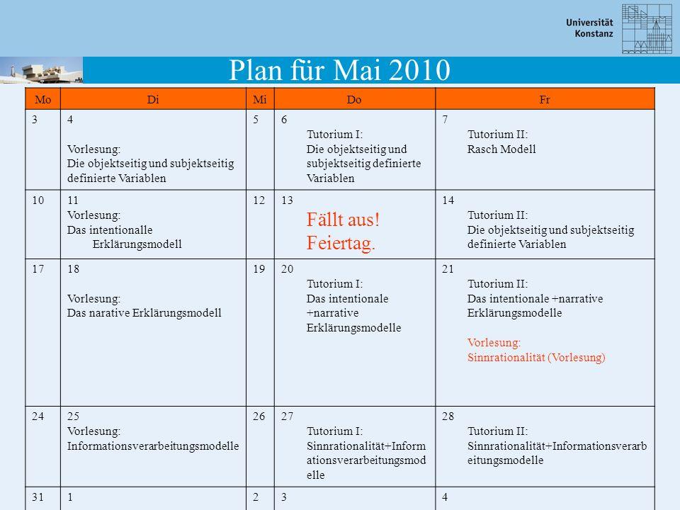 Plan für Mai 2010 MoDiMiDoFr 34 Vorlesung: Die objektseitig und subjektseitig definierte Variablen 56 Tutorium I: Die objektseitig und subjektseitig d