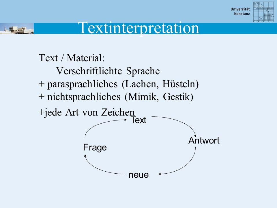 Textinterpretation Text / Material: Verschriftlichte Sprache + parasprachliches (Lachen, Hüsteln) + nichtsprachliches (Mimik, Gestik) +jede Art von Ze