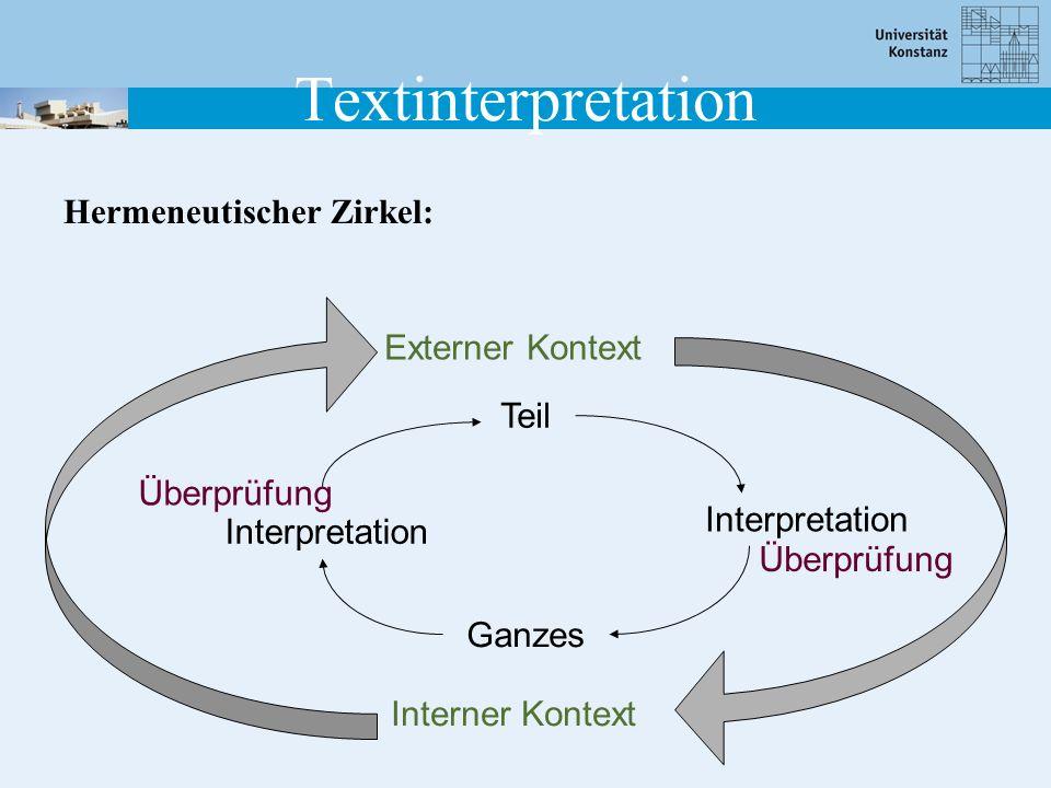 Textinterpretation Hermeneutischer Zirkel: Teil Interpretation Ganzes Interpretation Überprüfung Interner Kontext Externer Kontext