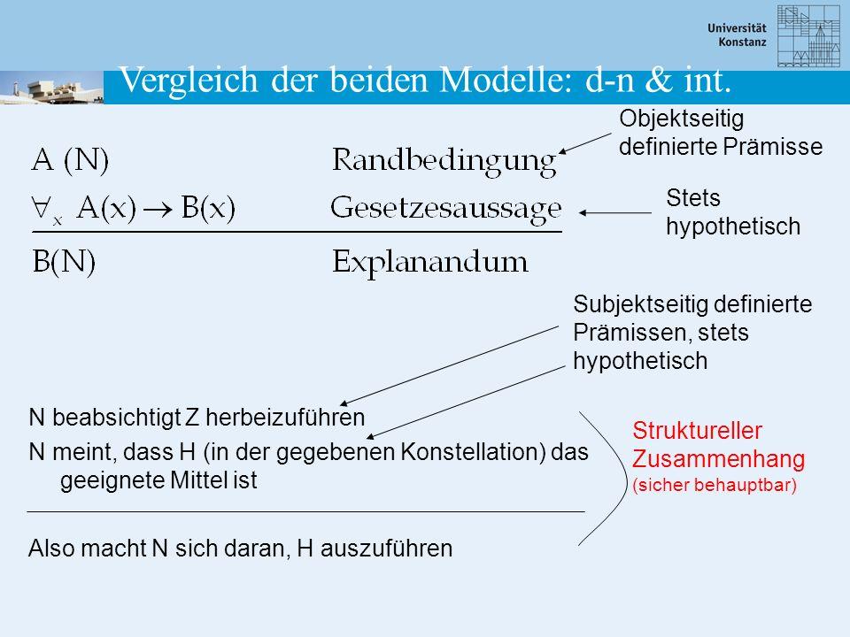 Vergleich der beiden Modelle: d-n & int. N beabsichtigt Z herbeizuführen N meint, dass H (in der gegebenen Konstellation) das geeignete Mittel ist Als