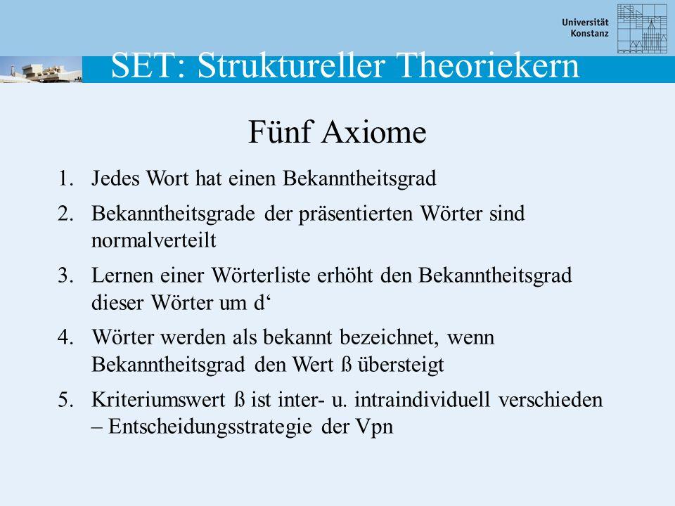 SET: Struktureller Theoriekern Fünf Axiome 1.Jedes Wort hat einen Bekanntheitsgrad 2.Bekanntheitsgrade der präsentierten Wörter sind normalverteilt 3.