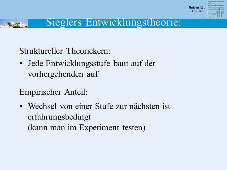 Sieglers Entwicklungstheorie: Struktureller Theoriekern: Jede Entwicklungsstufe baut auf der vorhergehenden auf Empirischer Anteil: Wechsel von einer