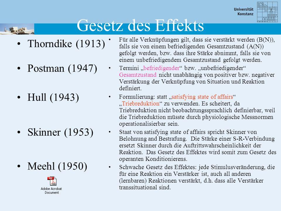 Gesetz des Effekts Thorndike (1913) Postman (1947) Hull (1943) Skinner (1953) Meehl (1950) Für alle Verknüpfungen gilt, dass sie verstärkt werden (B(N