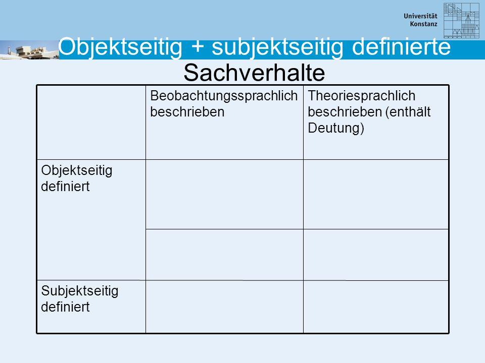 Informationsverarbeitungsmodelle Behaviorismus Neobehaviorismus z.B.
