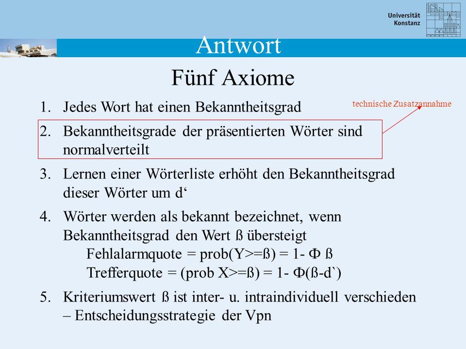 Antwort Fünf Axiome 1.Jedes Wort hat einen Bekanntheitsgrad 2.Bekanntheitsgrade der präsentierten Wörter sind normalverteilt 3.Lernen einer Wörterliste erhöht den Bekanntheitsgrad dieser Wörter um d 4.Wörter werden als bekannt bezeichnet, wenn Bekanntheitsgrad den Wert ß übersteigt Fehlalarmquote = prob(Y>=ß) = 1- Ф ß Trefferquote = (prob X>=ß) = 1- Ф(ß-d`) 5.