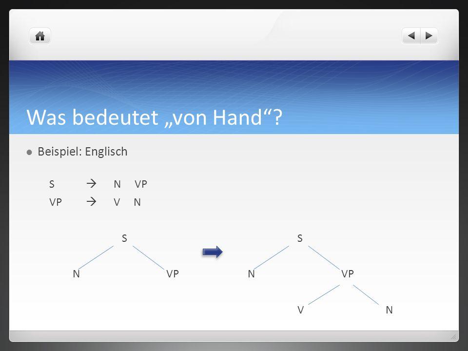 Was bedeutet von Hand? Beispiel: Englisch S N VP VP V N S S NVP N VP V N