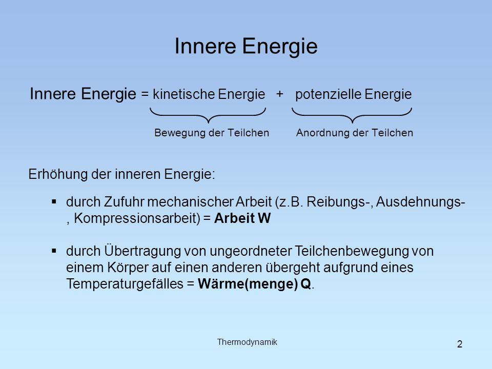 Innere Energie Innere Energie = kinetische Energie + potenzielle Energie Thermodynamik Erhöhung der inneren Energie: Bewegung der Teilchen Anordnung d
