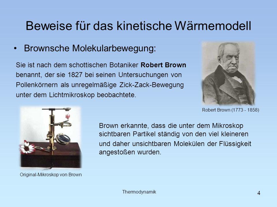 Beweise für das kinetische Wärmemodell Brownsche Molekularbewegung: Robert Brown (1773 - 1858) Sie ist nach dem schottischen Botaniker Robert Brown be