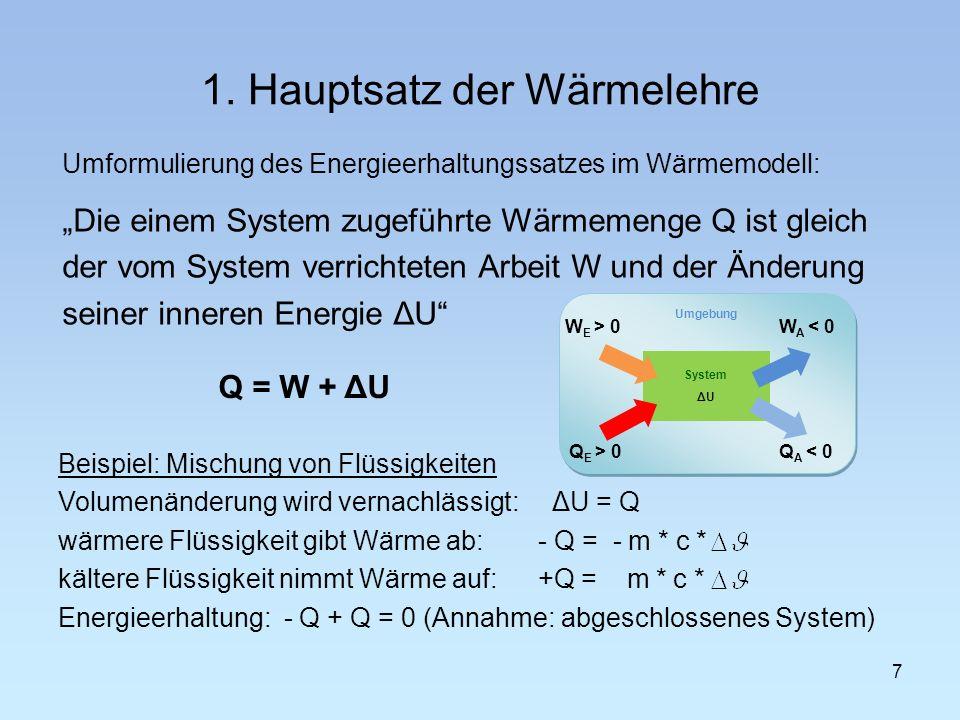 Beispiel: Mischung von Flüssigkeiten Volumenänderung wird vernachlässigt: ΔU = Q wärmere Flüssigkeit gibt Wärme ab:- Q = - m * c * kältere Flüssigkeit