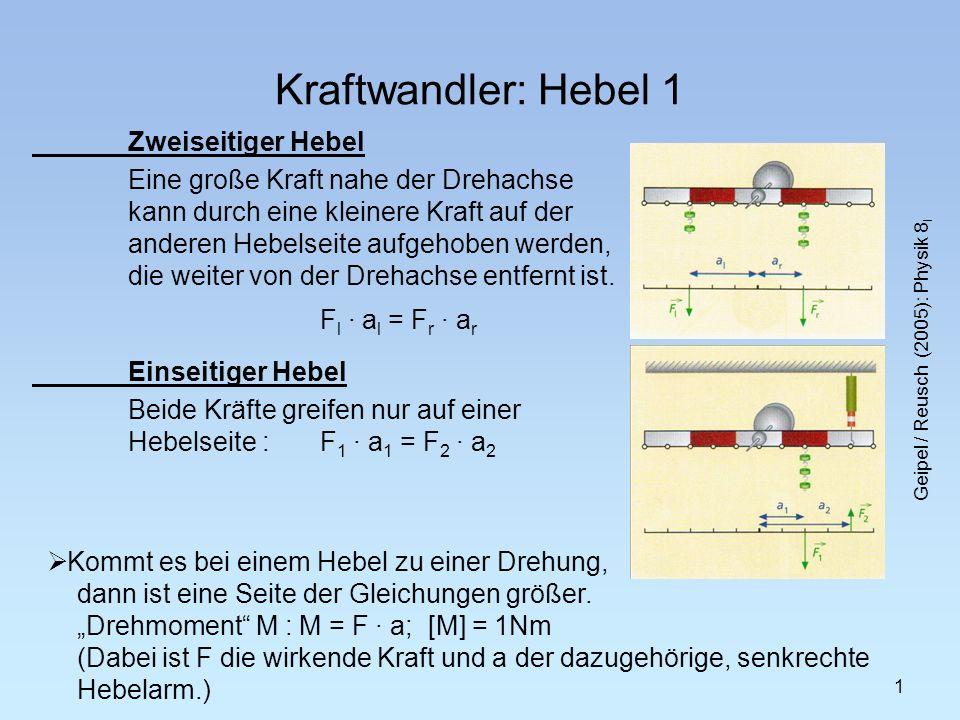 Kraftwandler: Hebel 2 Archimedes (287-212 v.