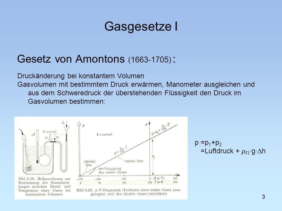 Gasgesetze I Gesetz von Amontons (1663-1705) : Druckänderung bei konstantem Volumen Gasvolumen mit bestimmtem Druck erwärmen, Manometer ausgleichen un