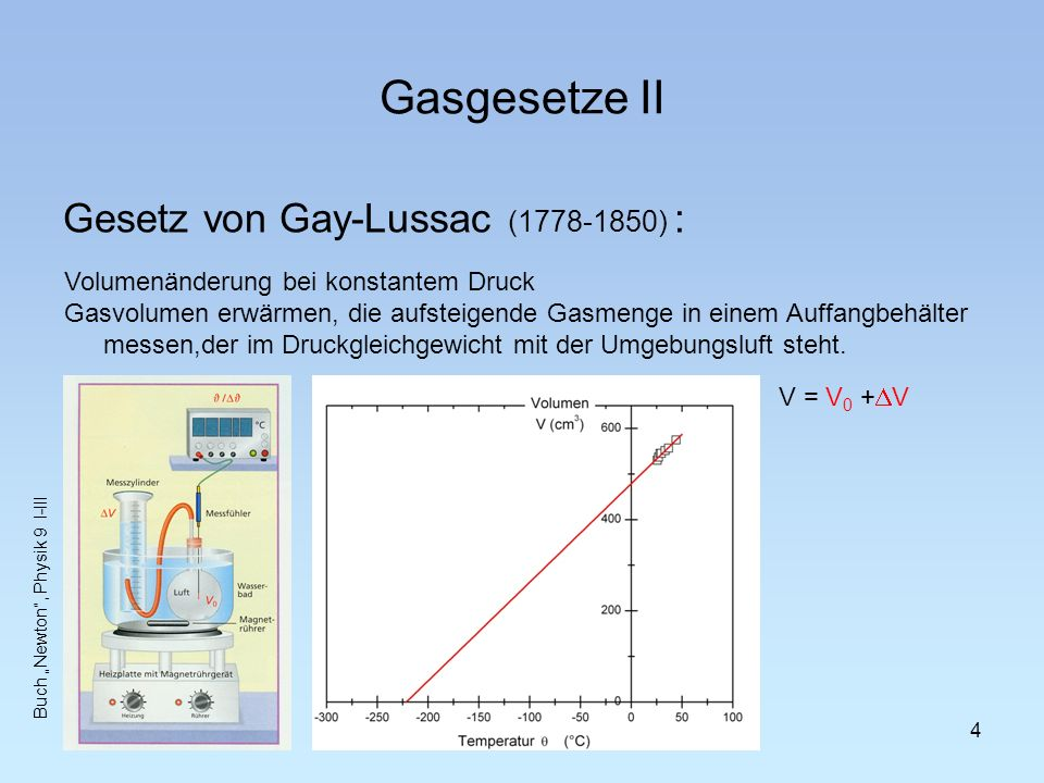 Gasgesetze II Gesetz von Gay-Lussac (1778-1850) : Volumenänderung bei konstantem Druck Gasvolumen erwärmen, die aufsteigende Gasmenge in einem Auffang