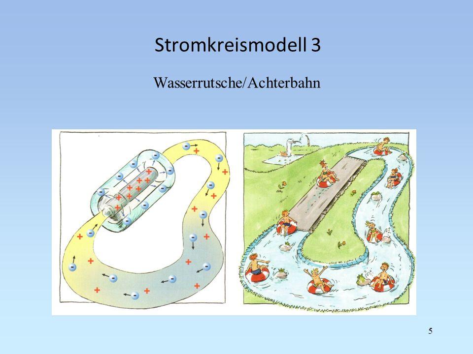 Stromkreismodell 3 Wasserrutsche/Achterbahn 5