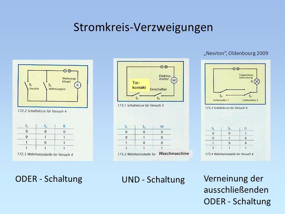 Stromkreis-Verzweigungen ODER - Schaltung UND - Schaltung Newton, Oldenbourg 2009 Tür- kontakt Waschmaschine Verneinung der ausschließenden ODER - Sch