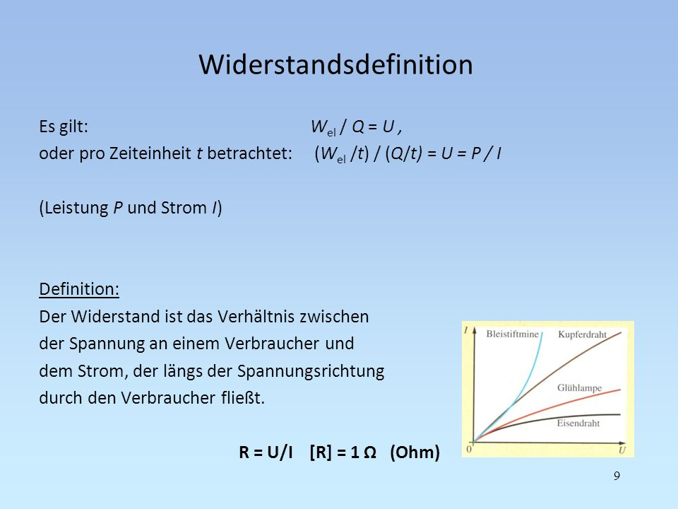 Ohmsches Gesetz Analyse des U-I-Diagramms: Die Kennlinie verläuft immer flacher.