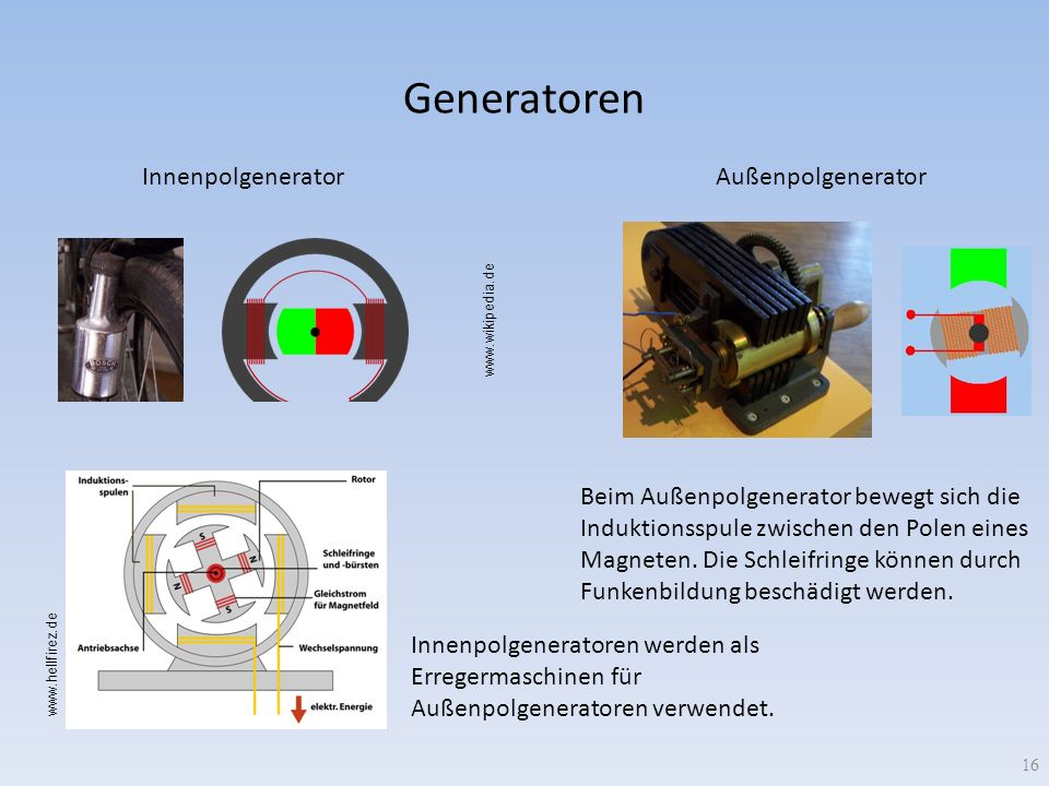 Generatoren InnenpolgeneratorAußenpolgenerator Innenpolgeneratoren werden als Erregermaschinen für Außenpolgeneratoren verwendet. Beim Außenpolgenerat