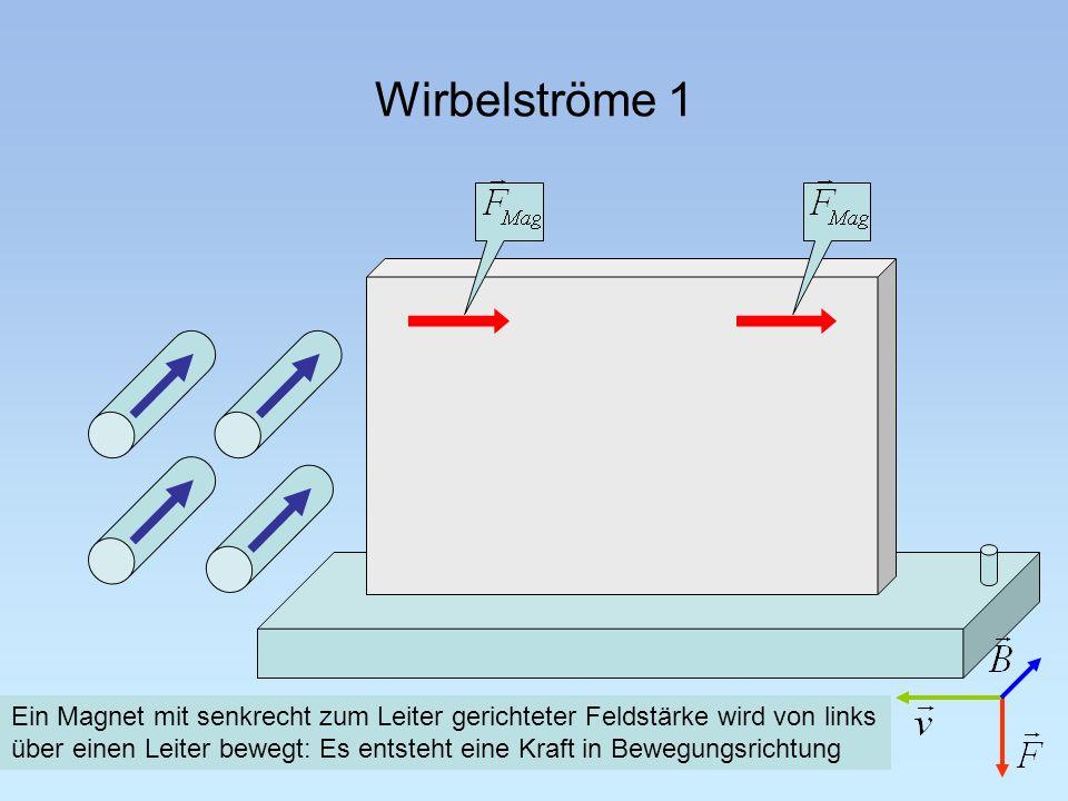 Wirbelströme 1 Ein Magnet mit senkrecht zum Leiter gerichteter Feldstärke wird von links über einen Leiter bewegt: Es entsteht eine Kraft in Bewegungs