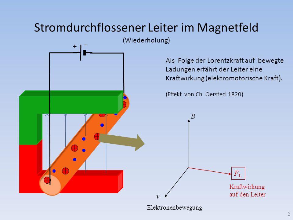 Kräfte durch Wirbelströme Die Magnetfelder um die im Leiter induzierten Ströme wirken –abstoßend gegenüber dem nahenden Feld –anziehend gegenüber dem davoneilenden Feld Es resultiert eine Kraft Die Wirkung dieser Kraft gleicht die die Geschwindigkeiten von Leiter und Magnetfeld an.