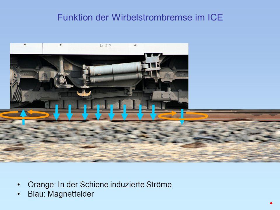 Funktion der Wirbelstrombremse im ICE Orange: In der Schiene induzierte Ströme Blau: Magnetfelder