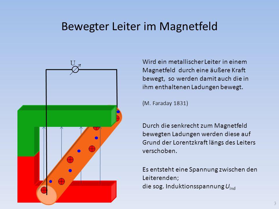 Induktion im bewegten Leiter B U 4 Kraft auf die Ladungsträger Die Bewegungsrichtung der Elektronen, kann mit der UVW-Regel bestimmt werden.