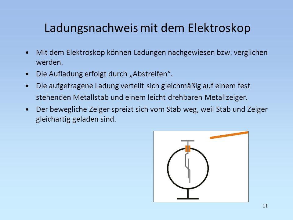 Ladungsnachweis mit dem Elektroskop Mit dem Elektroskop können Ladungen nachgewiesen bzw. verglichen werden. Die Aufladung erfolgt durch Abstreifen. D