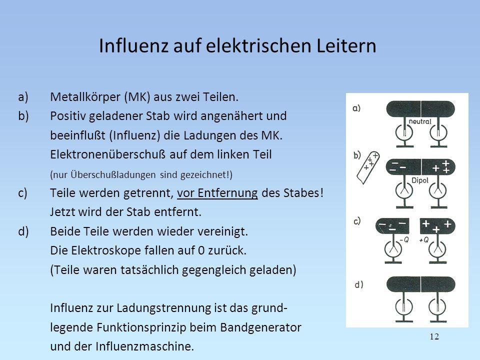 Influenz auf elektrischen Leitern a)Metallkörper (MK) aus zwei Teilen. b)Positiv geladener Stab wird angenähert und beeinflußt (Influenz) die Ladungen