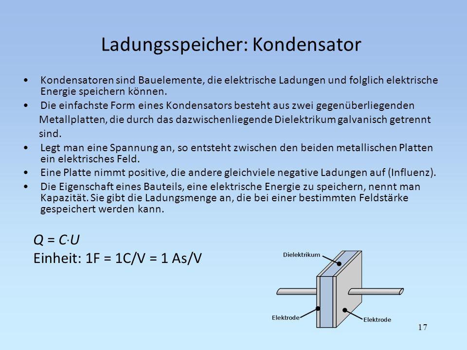 Ladungsspeicher: Kondensator Kondensatoren sind Bauelemente, die elektrische Ladungen und folglich elektrische Energie speichern können. Die einfachst