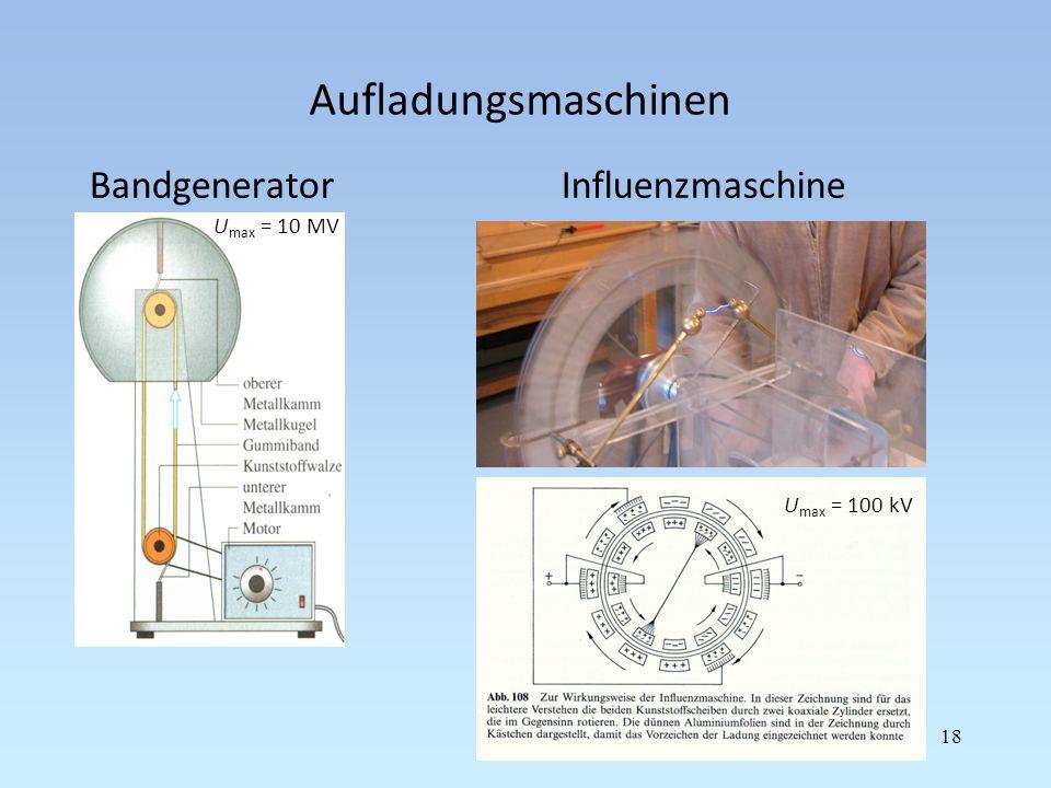 Aufladungsmaschinen Bandgenerator Influenzmaschine 18 U max = 10 MV U max = 100 kV