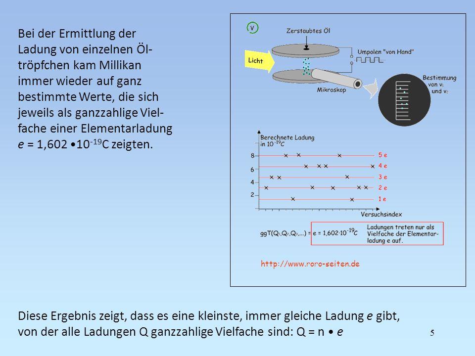 5 Bei der Ermittlung der Ladung von einzelnen Öl- tröpfchen kam Millikan immer wieder auf ganz bestimmte Werte, die sich jeweils als ganzzahlige Viel-