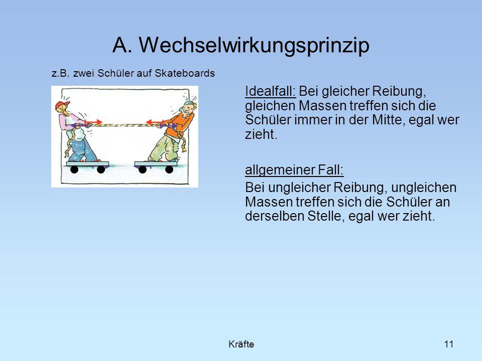 11 A. Wechselwirkungsprinzip Idealfall: Bei gleicher Reibung, gleichen Massen treffen sich die Schüler immer in der Mitte, egal wer zieht. allgemeiner