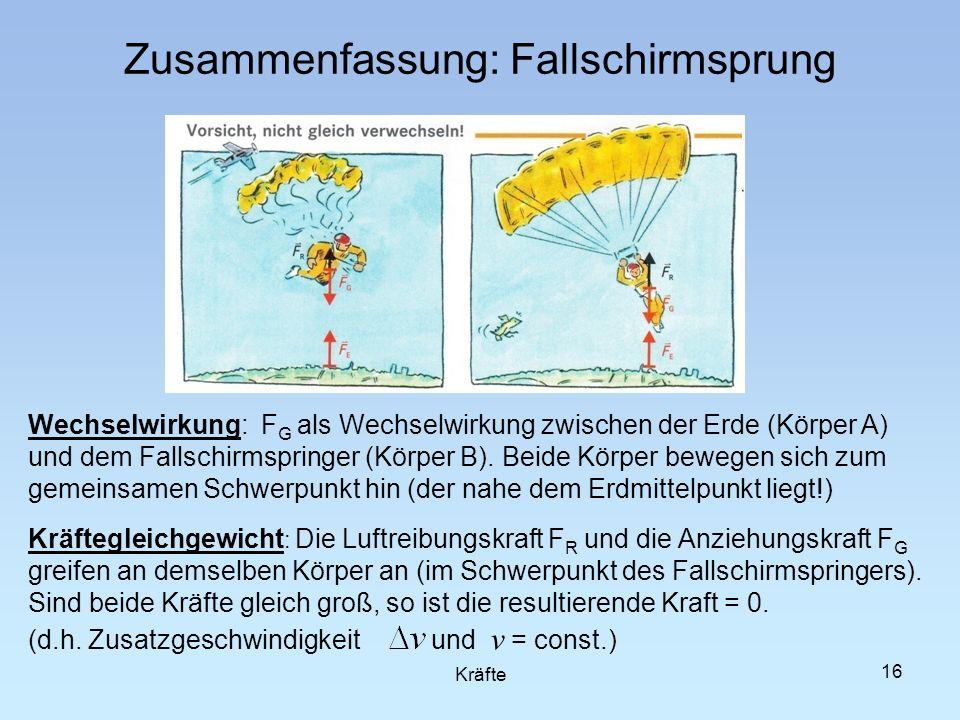Zusammenfassung: Fallschirmsprung 16 Wechselwirkung: F G als Wechselwirkung zwischen der Erde (Körper A) und dem Fallschirmspringer (Körper B). Beide