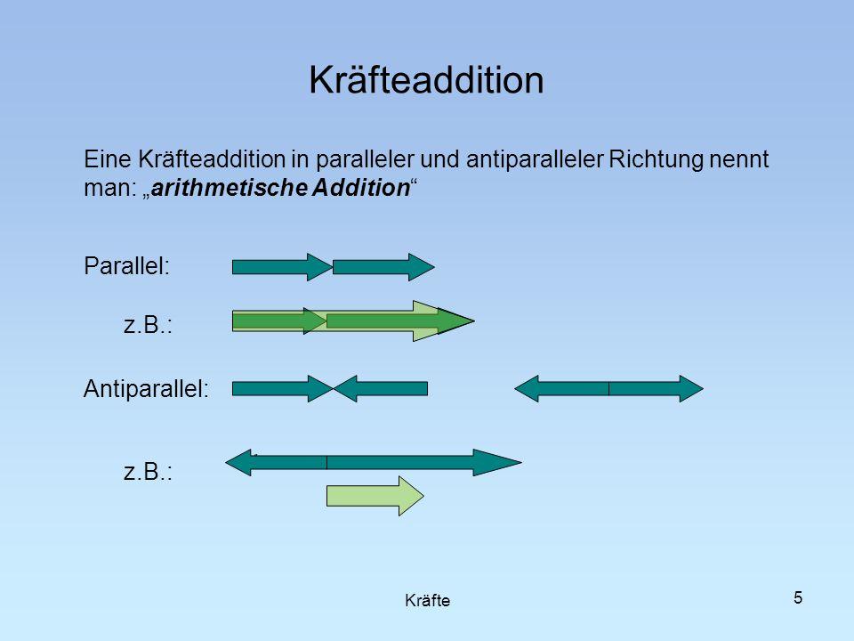 5 Kräfteaddition Eine Kräfteaddition in paralleler und antiparalleler Richtung nennt man: arithmetische Addition Parallel: z.B.: Antiparallel: z.B.: K