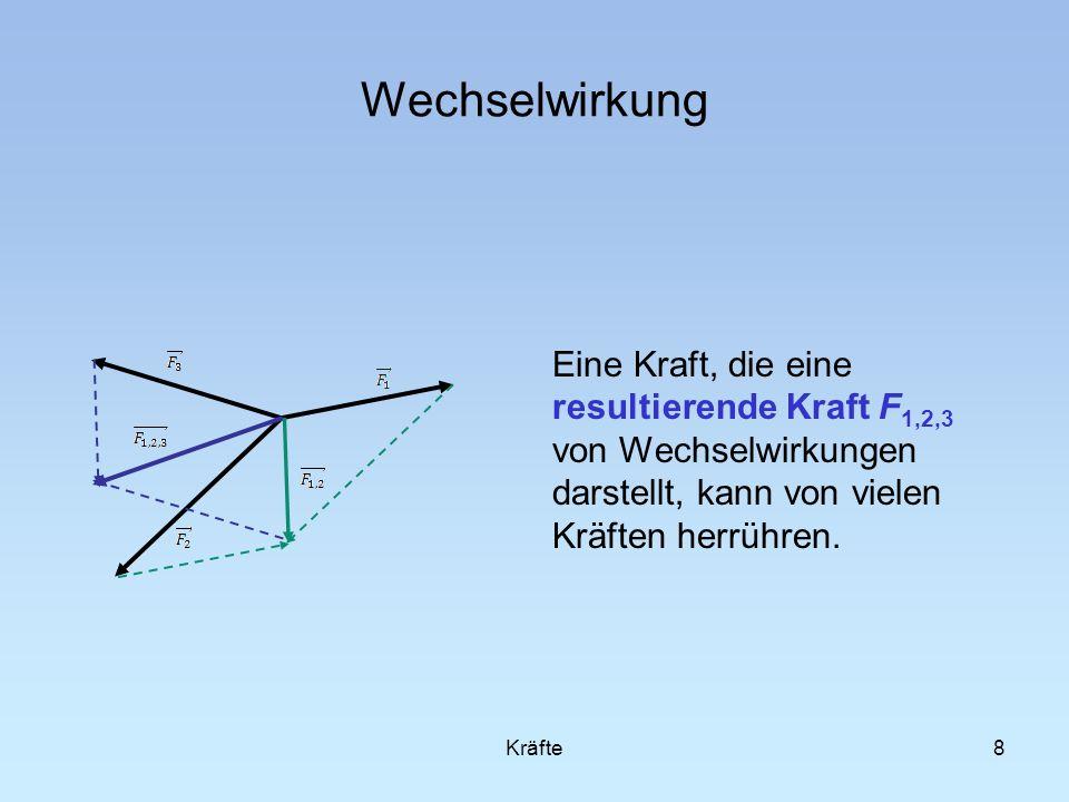 Wechselwirkung Eine Kraft, die eine resultierende Kraft F 1,2,3 von Wechselwirkungen darstellt, kann von vielen Kräften herrühren. 8Kräfte