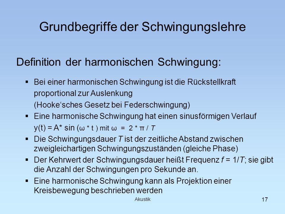 Grundbegriffe der Schwingungslehre Definition der harmonischen Schwingung: Akustik Bei einer harmonischen Schwingung ist die Rückstellkraft proportion