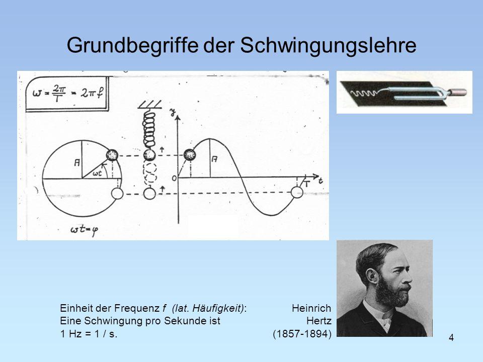Grundbegriffe der Schwingungslehre 4 Heinrich Hertz (1857-1894) Einheit der Frequenz f (lat. Häufigkeit): Eine Schwingung pro Sekunde ist 1 Hz = 1 / s