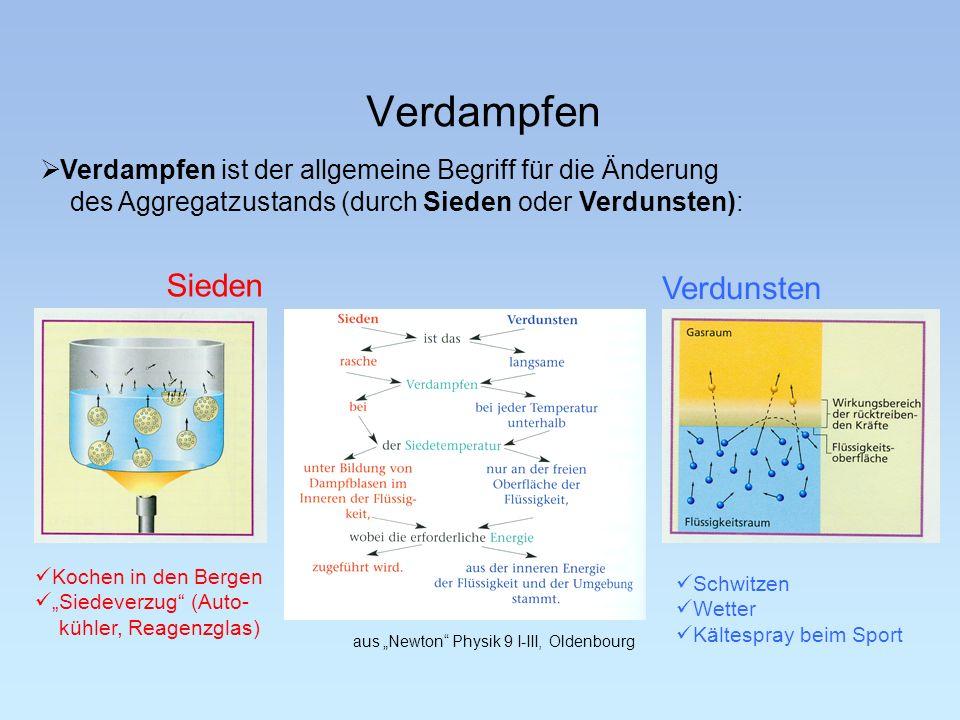 Verdampfen Verdampfen ist der allgemeine Begriff für die Änderung des Aggregatzustands (durch Sieden oder Verdunsten): aus Newton Physik 9 I-III, Olde