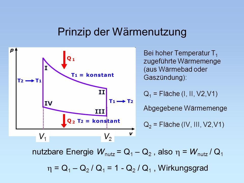 Prinzip der Wärmenutzung Bei hoher Temperatur T 1 zugeführte Wärmemenge (aus Wärmebad oder Gaszündung): Q 1 = Fläche (I, II, V2,V1) Abgegebene Wärmeme