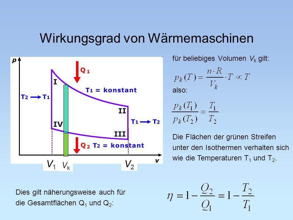 Wirkungsgrad von Wärmemaschinen für beliebiges Volumen V k gilt: also: VkVk V1V1 V2V2 Die Flächen der grünen Streifen unter den Isothermen verhalten s