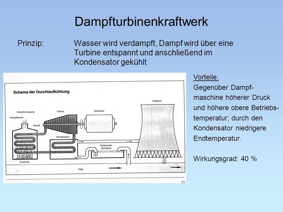 Dampfturbinenkraftwerk Prinzip:Wasser wird verdampft, Dampf wird über eine Turbine entspannt und anschließend im Kondensator gekühlt Vorteile: Gegenüb
