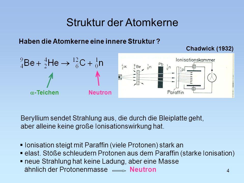 Struktur der Atomkerne 5 Problem: Massenanziehung der Nukleonen nach Newtons Gravitation ist um Größenordnungen geringer als elektrostatische Abstoßung: starke Wechselwirkung Kennzeichen der Kraft: - kurze Reichweite (nur im Kernbereich) - sehr stark (überwiegt deutlich elektrostatische Abstoßung) - Struktur im Kern: nicht alle Kerne sind gleich hart: (magische Zahlen) Protonen und Neutronen bauen den Atomkern auf (Nukleonen).