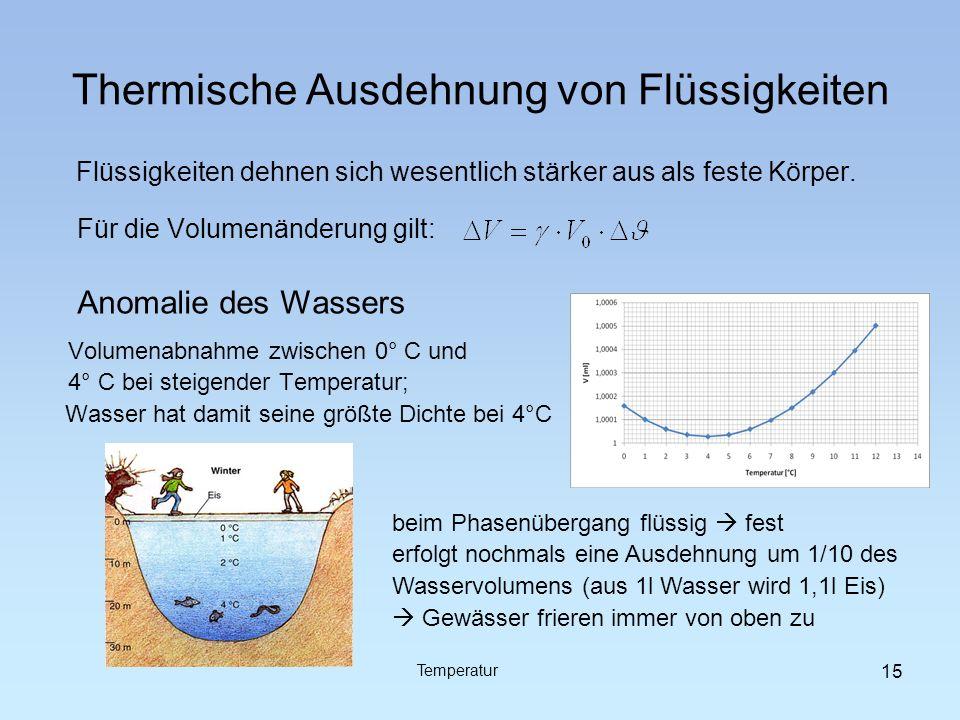 Thermische Ausdehnung von Flüssigkeiten Flüssigkeiten dehnen sich wesentlich stärker aus als feste Körper. Volumenabnahme zwischen 0° C und 4° C bei s