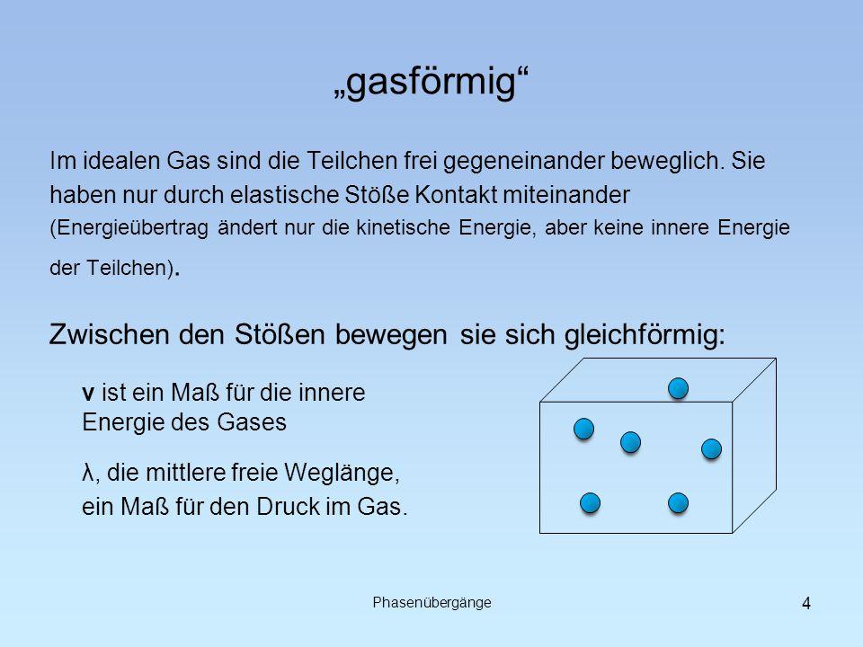 gasförmig Im idealen Gas sind die Teilchen frei gegeneinander beweglich. Sie haben nur durch elastische Stöße Kontakt miteinander (Energieübertrag änd