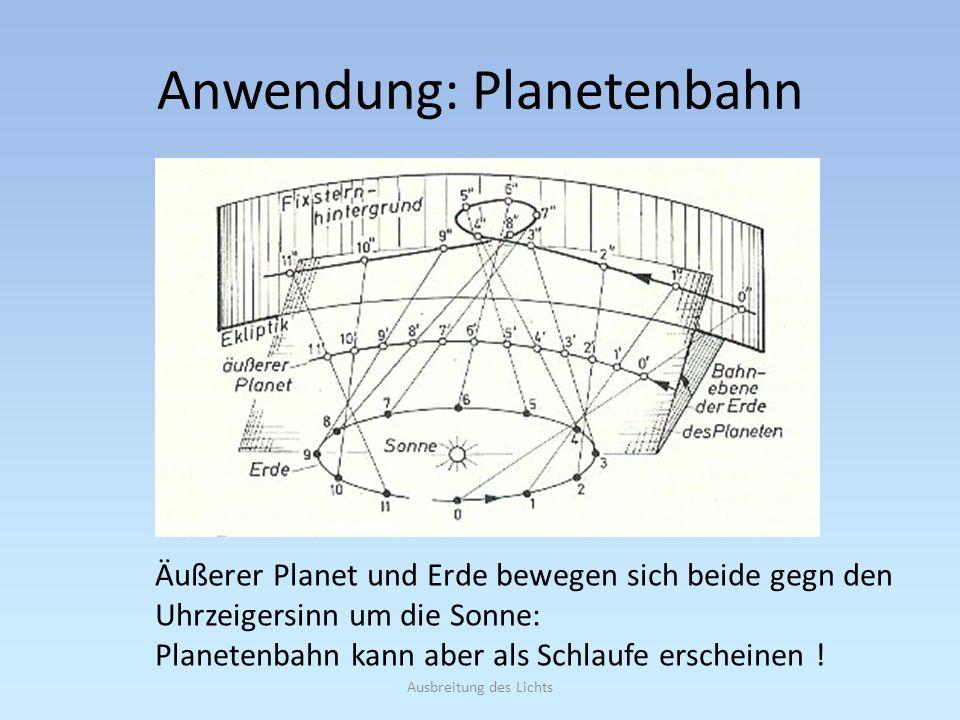 Ausbreitung des Lichts Anwendung: Planetenbahn Äußerer Planet und Erde bewegen sich beide gegn den Uhrzeigersinn um die Sonne: Planetenbahn kann aber
