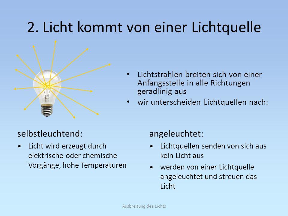 Ausbreitung des Lichts 2. Licht kommt von einer Lichtquelle Lichtstrahlen breiten sich von einer Anfangsstelle in alle Richtungen geradlinig aus wir u