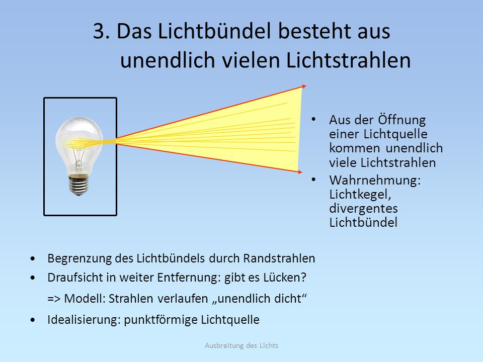 Ausbreitung des Lichts 3. Das Lichtbündel besteht aus unendlich vielen Lichtstrahlen Aus der Öffnung einer Lichtquelle kommen unendlich viele Lichtstr