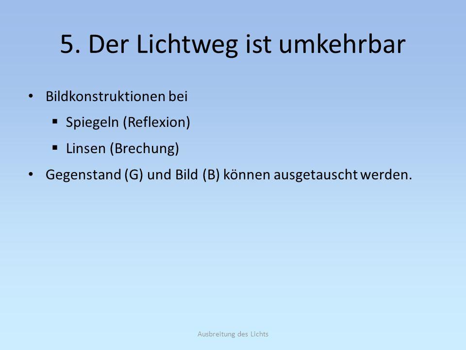 Ausbreitung des Lichts 5. Der Lichtweg ist umkehrbar Bildkonstruktionen bei Spiegeln (Reflexion) Linsen (Brechung) Gegenstand (G) und Bild (B) können