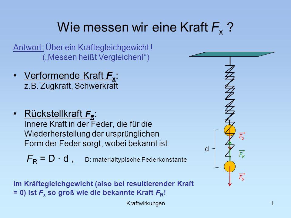 Wie messen wir eine Kraft F x .Verformende Kraft F x : z.B.