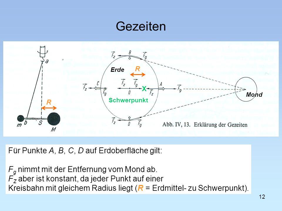 12 Gezeiten Für Punkte A, B, C, D auf Erdoberfläche gilt: F g nimmt mit der Entfernung vom Mond ab.