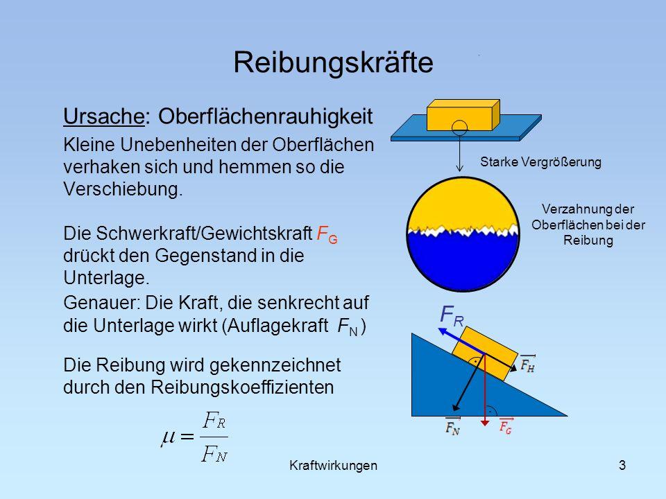 3 Reibungskräfte Ursache: Oberflächenrauhigkeit Kleine Unebenheiten der Oberflächen verhaken sich und hemmen so die Verschiebung.